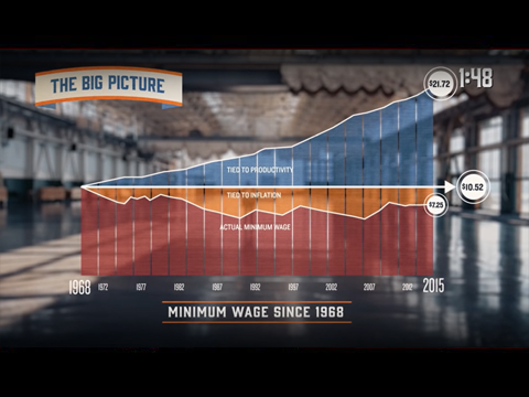Both Sides: Minimum Wage Revisited