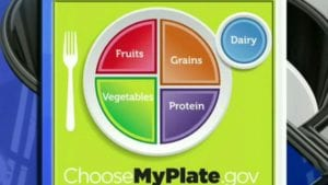 Debunking Food Myths